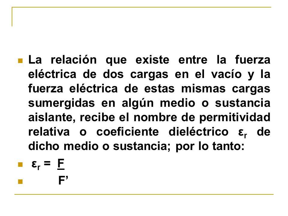 Donde: ε r = permitividad relativa del medio (Sin unidades) F = Fuerza eléctrica entre las cargas en el vacío en Newtons (N) o dinas.