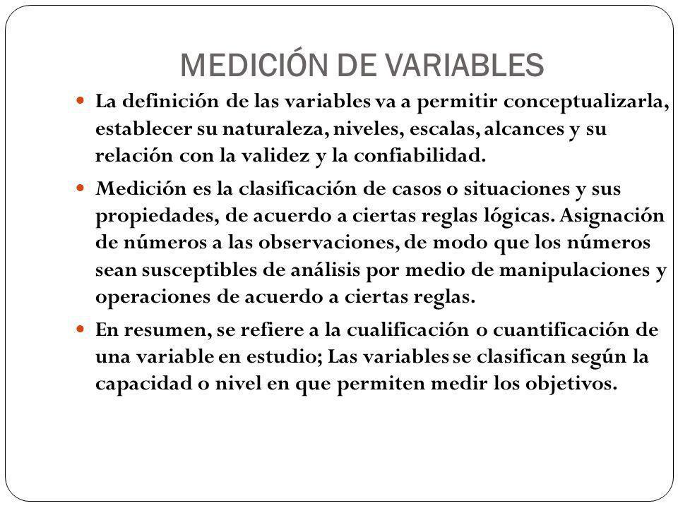 MEDICIÓN DE VARIABLES La definición de las variables va a permitir conceptualizarla, establecer su naturaleza, niveles, escalas, alcances y su relación con la validez y la confiabilidad.