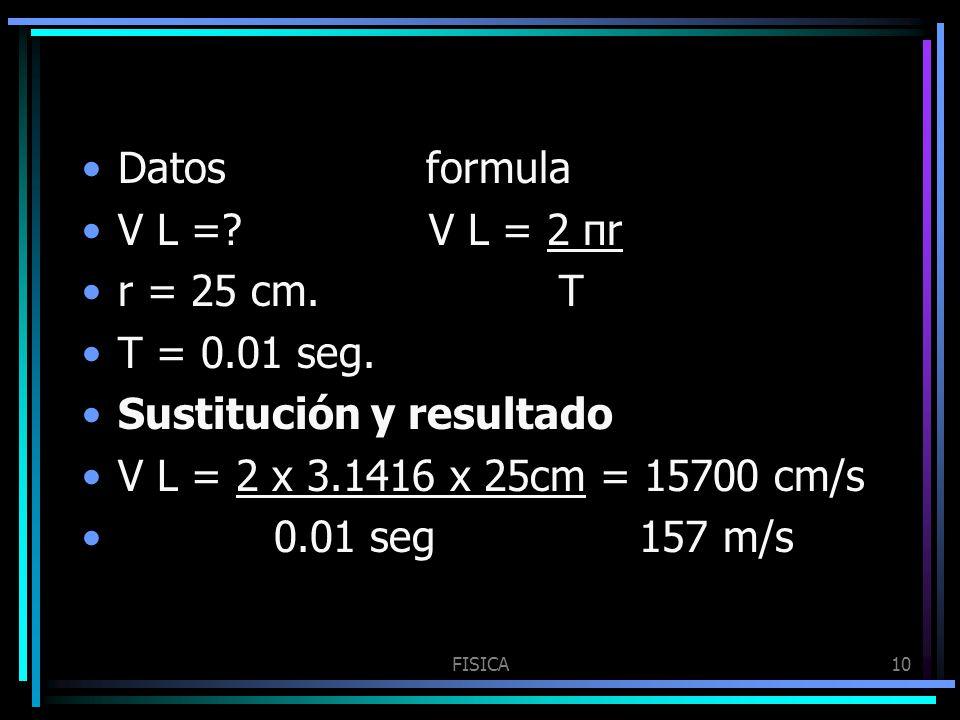 FISICA10 Datos formula V L =? V L = 2 πr r = 25 cm. T T = 0.01 seg. Sustitución y resultado V L = 2 x 3.1416 x 25cm = 15700 cm/s 0.01 seg 157 m/s