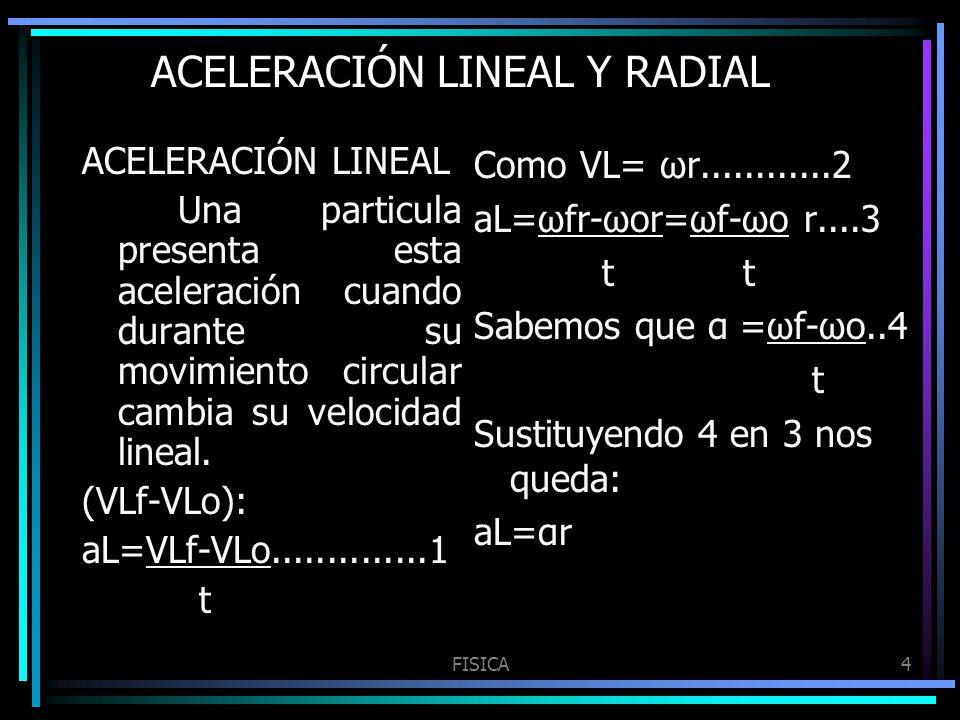 FISICA4 ACELERACIÓN LINEAL Y RADIAL ACELERACIÓN LINEAL Una particula presenta esta aceleración cuando durante su movimiento circular cambia su velocid