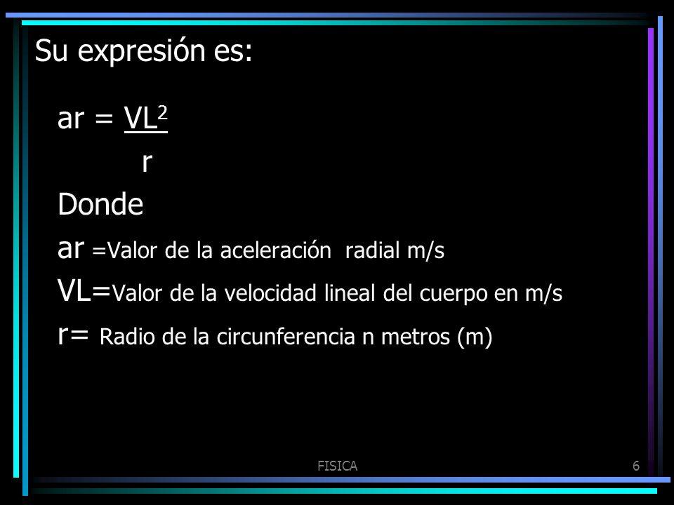 FISICA6 Su expresión es: ar = VL 2 r Donde ar =Valor de la aceleración radial m/s VL= Valor de la velocidad lineal del cuerpo en m/s r= Radio de la ci