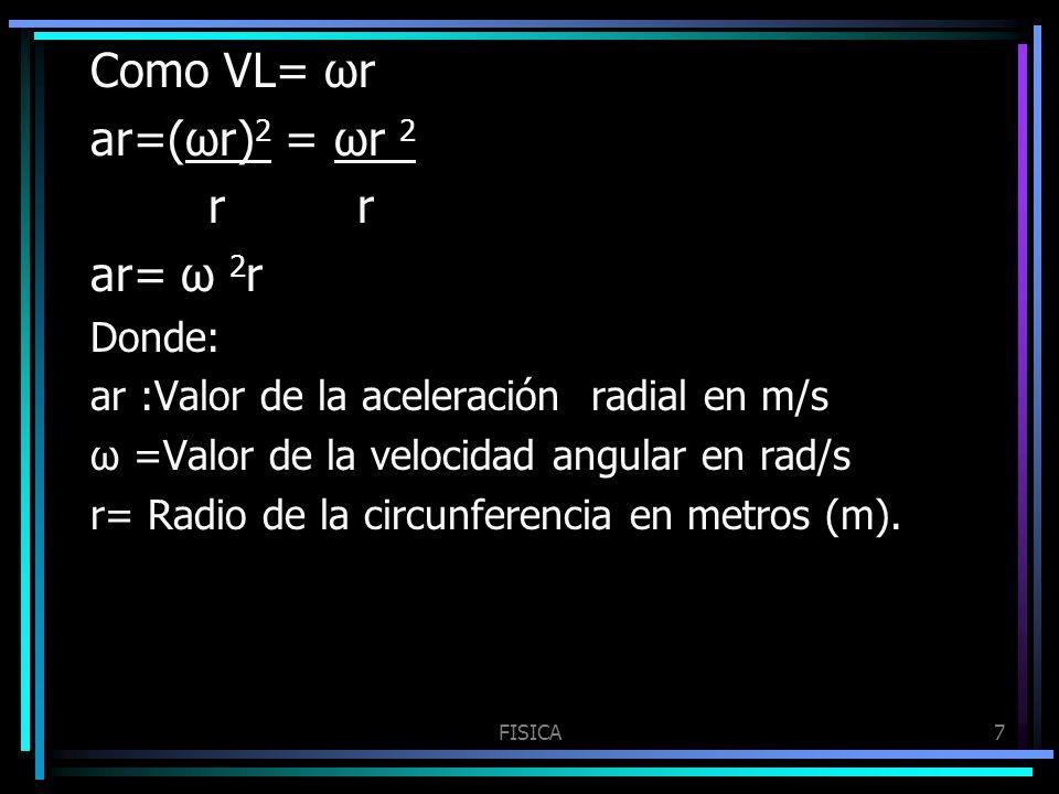 FISICA7 Como VL= ωr ar=(ωr) 2 = ωr 2 r r ar= ω 2 r Donde: ar :Valor de la aceleración radial en m/s ω =Valor de la velocidad angular en rad/s r= Radio