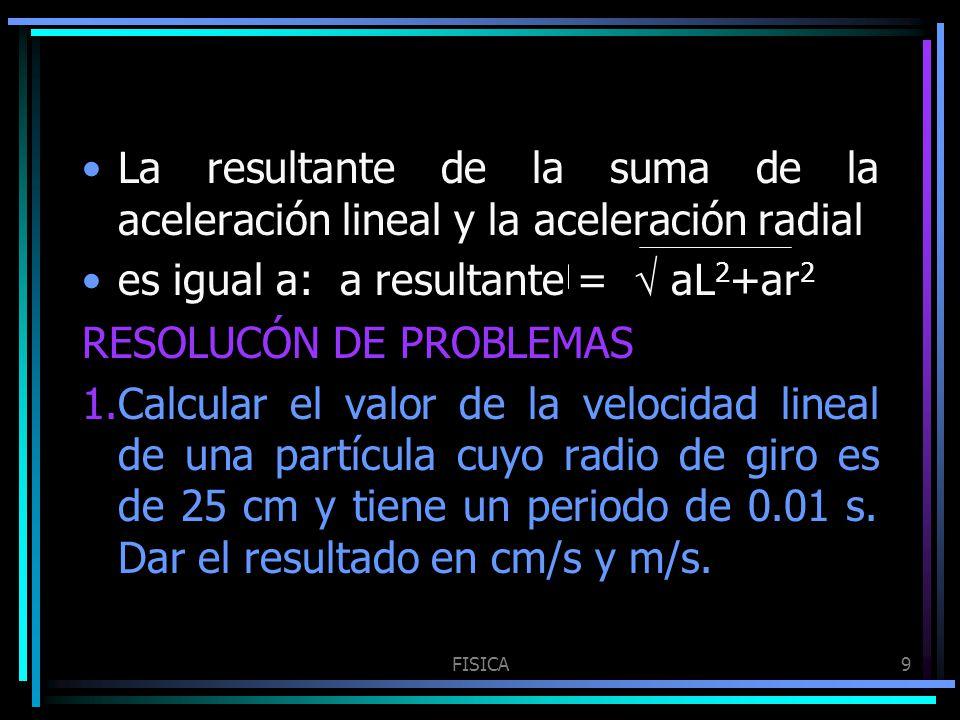 FISICA9 La resultante de la suma de la aceleración lineal y la aceleración radial es igual a: a resultante = aL 2 +ar 2 RESOLUCÓN DE PROBLEMAS 1.Calcu