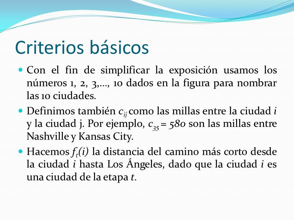 Criterios básicos Con el fin de simplificar la exposición usamos los números 1, 2, 3,…, 10 dados en la figura para nombrar las 10 ciudades. Definimos