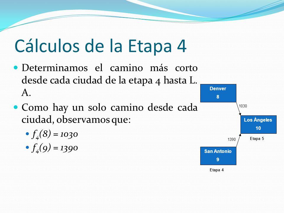Cálculos de la Etapa 4 Determinamos el camino más corto desde cada ciudad de la etapa 4 hasta L. A. Como hay un solo camino desde cada ciudad, observa