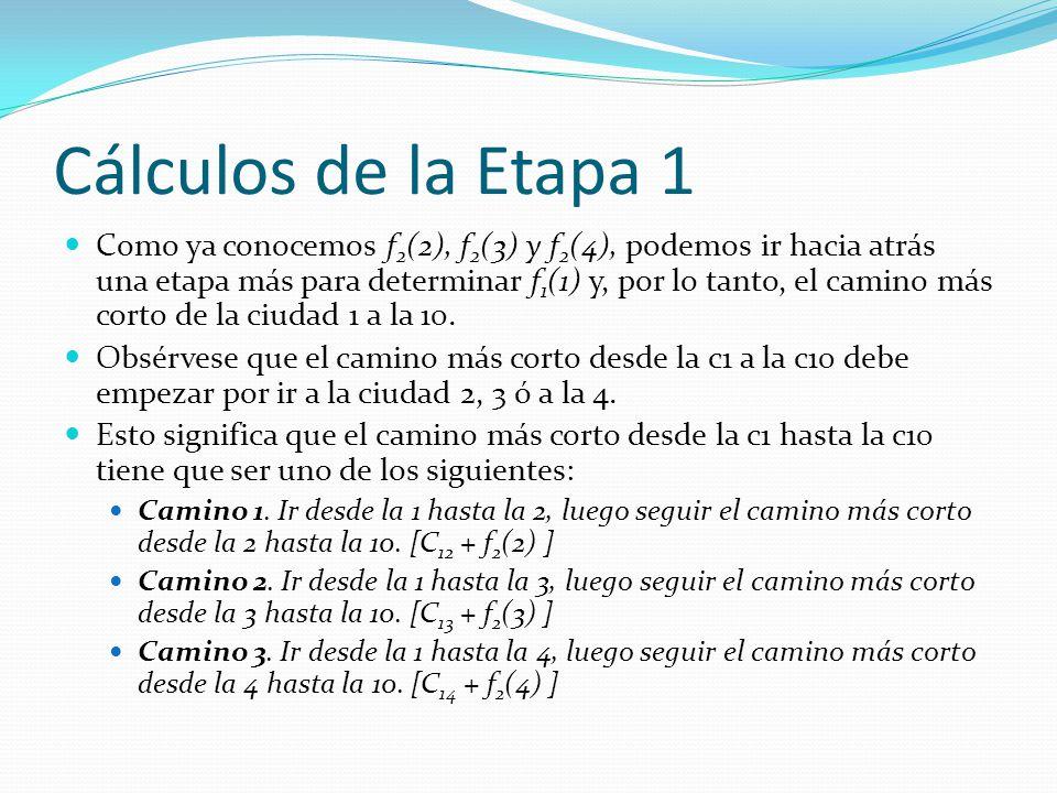 Cálculos de la Etapa 1 Como ya conocemos f 2 (2), f 2 (3) y f 2 (4), podemos ir hacia atrás una etapa más para determinar f 1 (1) y, por lo tanto, el