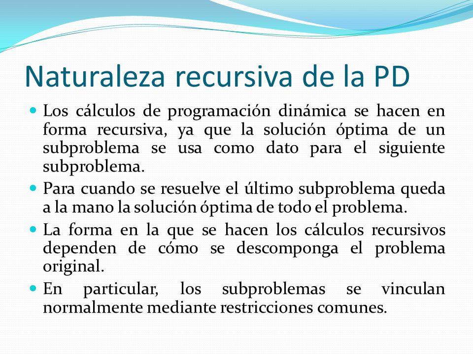 Naturaleza recursiva de la PD Los cálculos de programación dinámica se hacen en forma recursiva, ya que la solución óptima de un subproblema se usa co