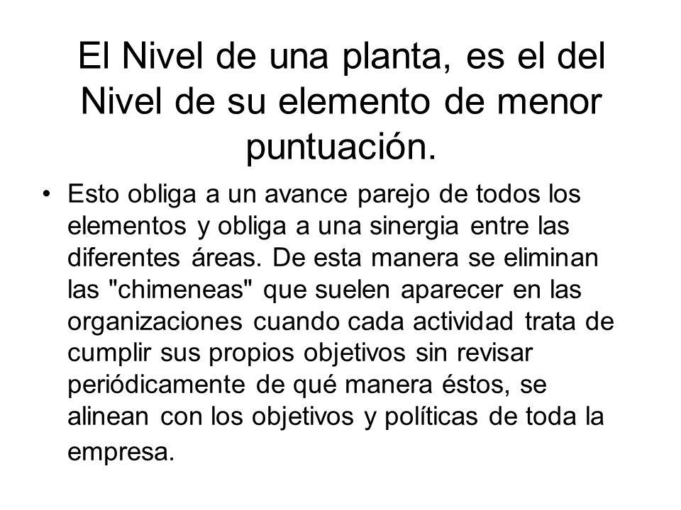 El Nivel de una planta, es el del Nivel de su elemento de menor puntuación. Esto obliga a un avance parejo de todos los elementos y obliga a una siner