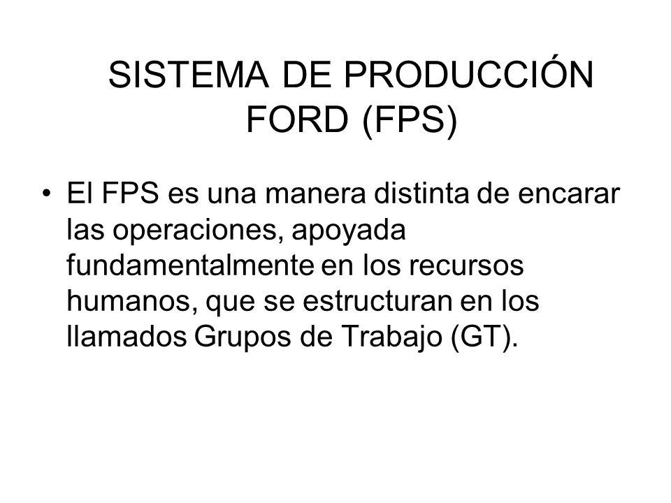 SISTEMA DE PRODUCCIÓN FORD (FPS) El FPS es una manera distinta de encarar las operaciones, apoyada fundamentalmente en los recursos humanos, que se es