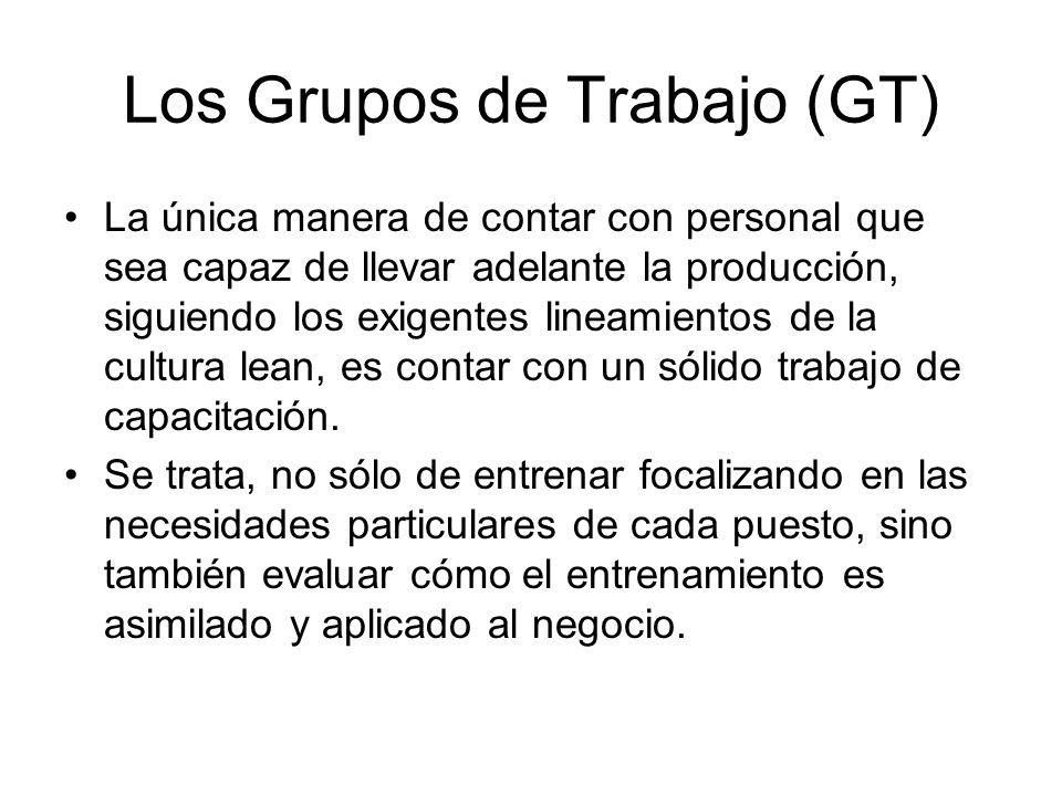 Los Grupos de Trabajo (GT) La única manera de contar con personal que sea capaz de llevar adelante la producción, siguiendo los exigentes lineamientos