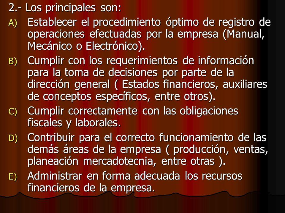 PARTE TEÓRICA: 1.- Son los siguientes: A) Establecer un control riguroso sobre cada uno de los recursos y las obligaciones del negocio.