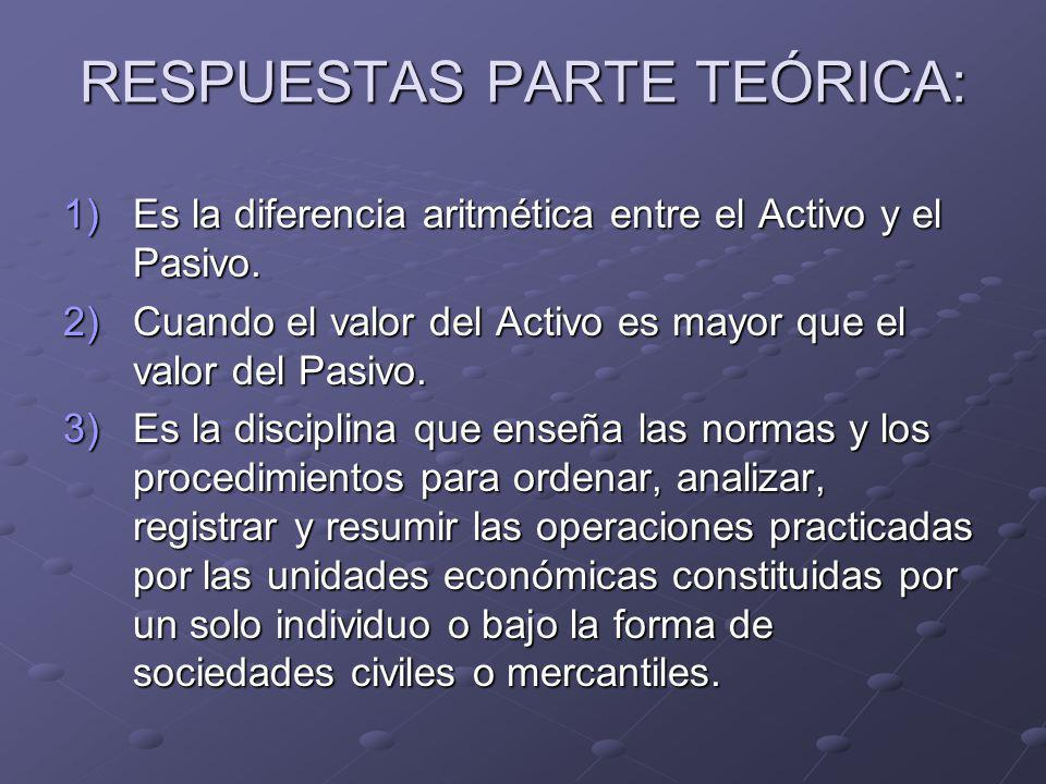 RESPUESTAS PARTE TEÓRICA: 1)Es la diferencia aritmética entre el Activo y el Pasivo.
