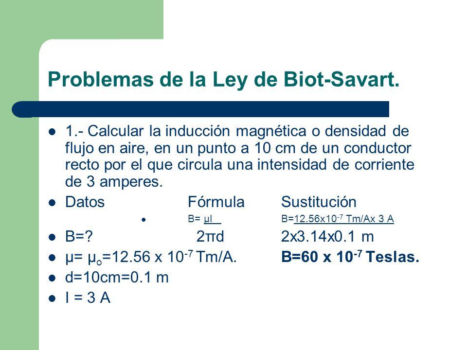 Problemas de la Ley de Biot-Savart. 1.- Calcular la inducción magnética o densidad de flujo en aire, en un punto a 10 cm de un conductor recto por el