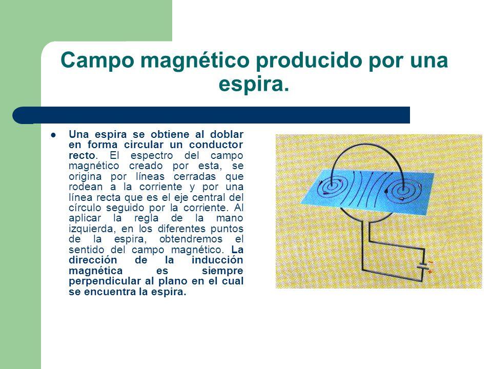 Campo magnético producido por una espira. Una espira se obtiene al doblar en forma circular un conductor recto. El espectro del campo magnético creado