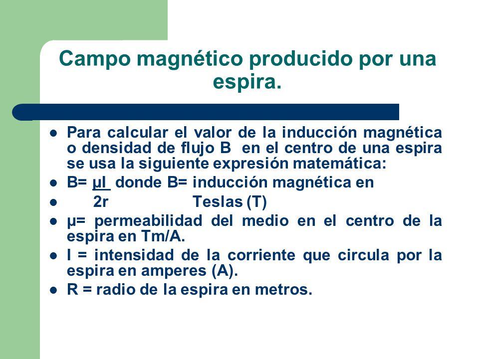 Campo magnético producido por una espira. Para calcular el valor de la inducción magnética o densidad de flujo B en el centro de una espira se usa la