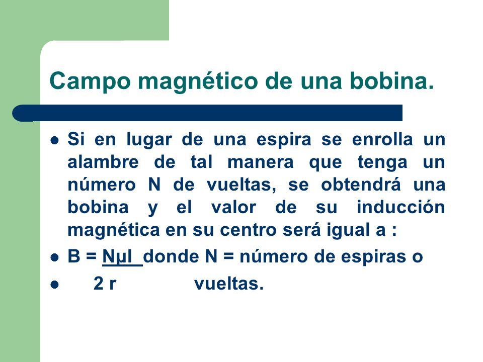 Campo magnético de una bobina. Si en lugar de una espira se enrolla un alambre de tal manera que tenga un número N de vueltas, se obtendrá una bobina