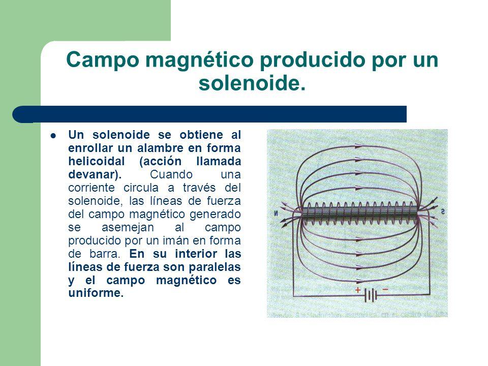 Campo magnético producido por un solenoide. Un solenoide se obtiene al enrollar un alambre en forma helicoidal (acción llamada devanar). Cuando una co