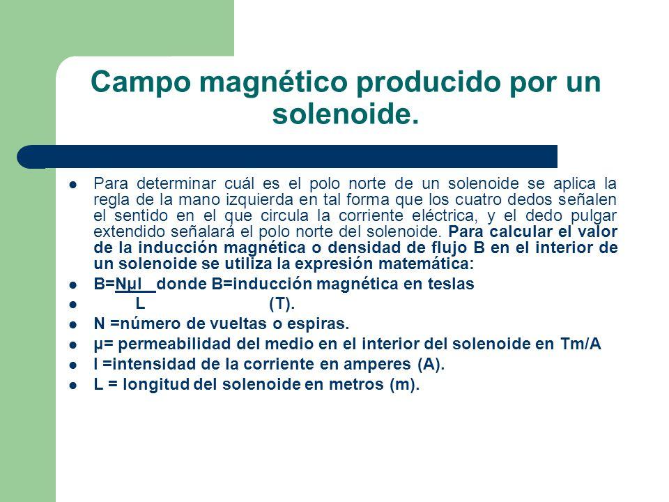 Campo magnético producido por un solenoide. Para determinar cuál es el polo norte de un solenoide se aplica la regla de la mano izquierda en tal forma