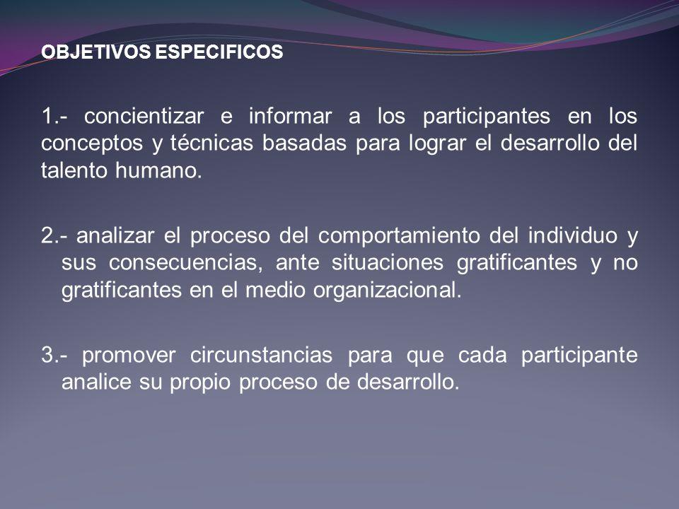 OBJETIVOS ESPECIFICOS 1.- concientizar e informar a los participantes en los conceptos y técnicas basadas para lograr el desarrollo del talento humano