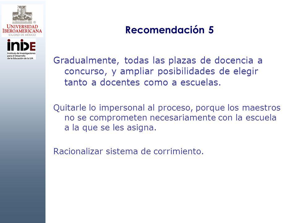 Recomendación 5 Gradualmente, todas las plazas de docencia a concurso, y ampliar posibilidades de elegir tanto a docentes como a escuelas. Quitarle lo