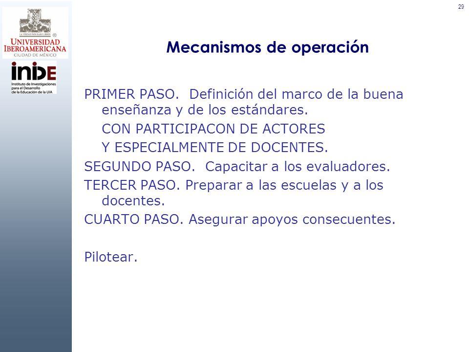 29 Mecanismos de operación PRIMER PASO. Definición del marco de la buena enseñanza y de los estándares. CON PARTICIPACON DE ACTORES Y ESPECIALMENTE DE