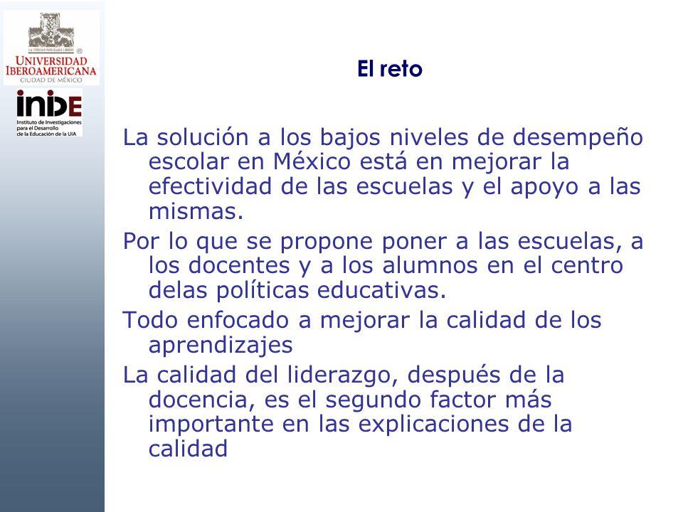 El reto La solución a los bajos niveles de desempeño escolar en México está en mejorar la efectividad de las escuelas y el apoyo a las mismas. Por lo