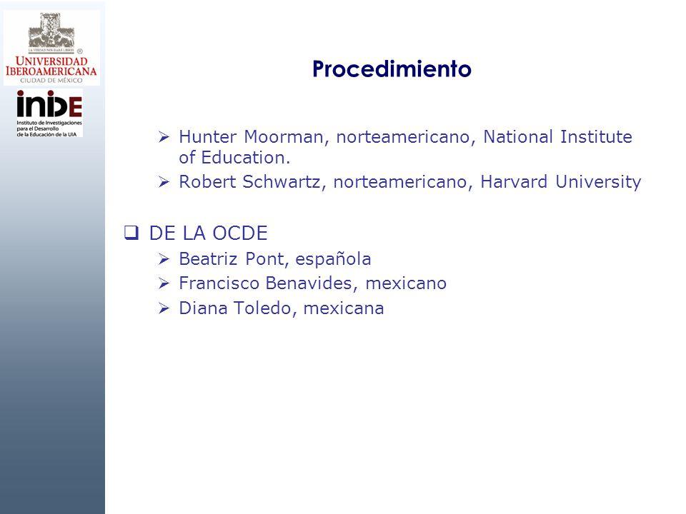 Procedimiento Hunter Moorman, norteamericano, National Institute of Education. Robert Schwartz, norteamericano, Harvard University DE LA OCDE Beatriz