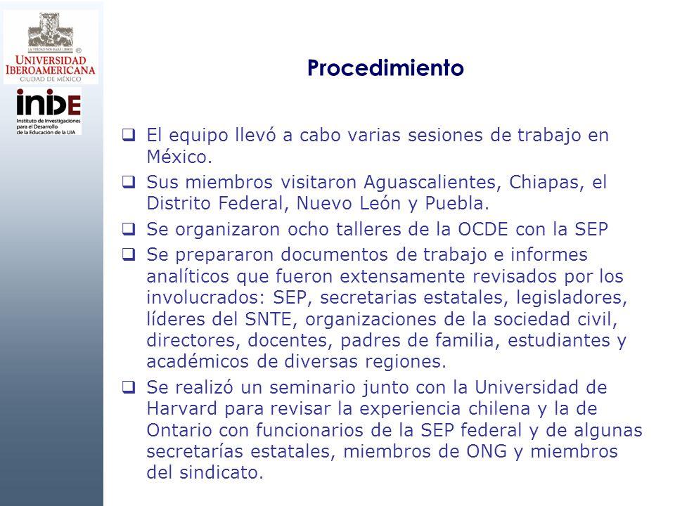 Procedimiento El equipo llevó a cabo varias sesiones de trabajo en México. Sus miembros visitaron Aguascalientes, Chiapas, el Distrito Federal, Nuevo