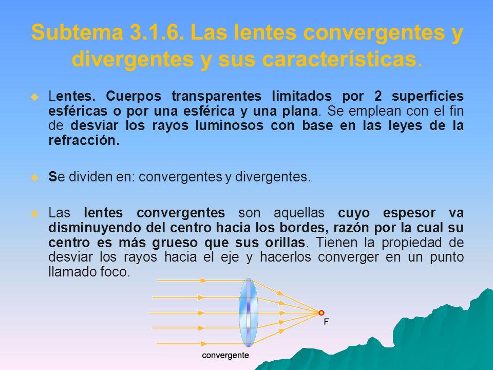 Tipos de lentes convergentes o lentes positivas y su símbolo.