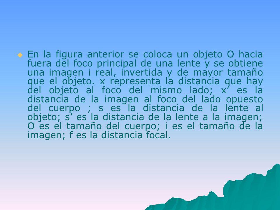 En la figura anterior se coloca un objeto O hacia fuera del foco principal de una lente y se obtiene una imagen i real, invertida y de mayor tamaño que el objeto.