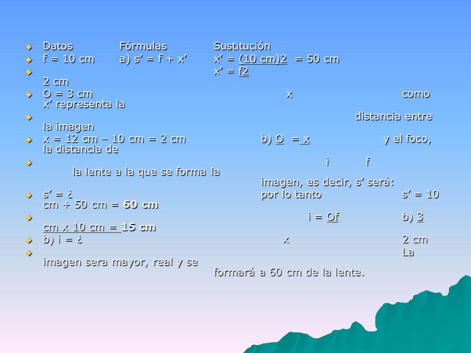 DatosFórmulasSustitución DatosFórmulasSustitución f = 10 cma) s = f + xx = (10 cm)2 = 50 cm f = 10 cma) s = f + xx = (10 cm)2 = 50 cm x = f2 2 cm x = f2 2 cm O = 3 cm xcomo x representa la O = 3 cm xcomo x representa la distancia entre la imagen distancia entre la imagen x = 12 cm – 10 cm = 2 cmb) O = x y el foco, la distancia de x = 12 cm – 10 cm = 2 cmb) O = x y el foco, la distancia de i f la lente a la que se forma la imagen, es decir, s será: i f la lente a la que se forma la imagen, es decir, s será: s = ¿por lo tantos = 10 cm + 50 cm = 60 cm s = ¿por lo tantos = 10 cm + 50 cm = 60 cm i = Ofb) 3 cm x 10 cm = 15 cm i = Ofb) 3 cm x 10 cm = 15 cm b) i = ¿ x2 cm b) i = ¿ x2 cm La imagen sera mayor, real y se formará a 60 cm de la lente.