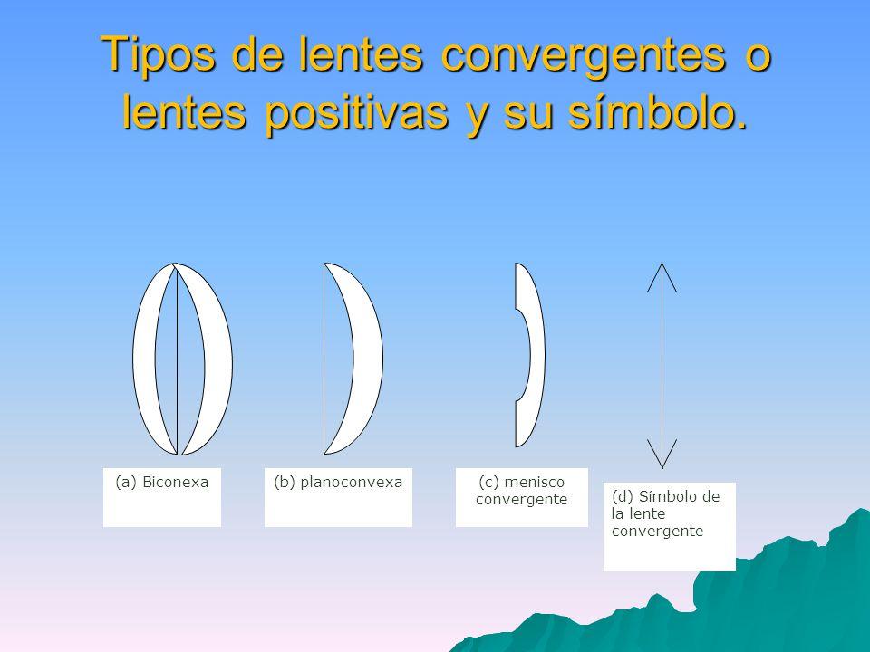 La ecuación de las lentes en su forma gaussiana es: 1 = 1 + 1 f s s Si el objeto se coloca hacia fuera del foco principal.