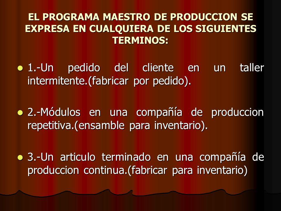 EL PROGRAMA MAESTRO DE PRODUCCION SE EXPRESA EN CUALQUIERA DE LOS SIGUIENTES TERMINOS: 1.-Un pedido del cliente en un taller intermitente.(fabricar po