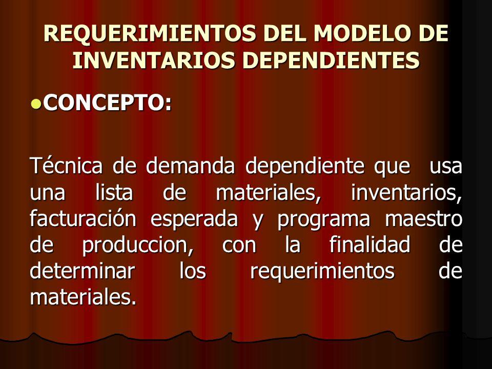 REQUERIMIENTOS DEL MODELO DE INVENTARIO DEPENDIENTE Los modelos de inventario de la demanda dependiente requiere que el administrador de operaciones conozca: Los modelos de inventario de la demanda dependiente requiere que el administrador de operaciones conozca: Programa de la produccion Maestra.