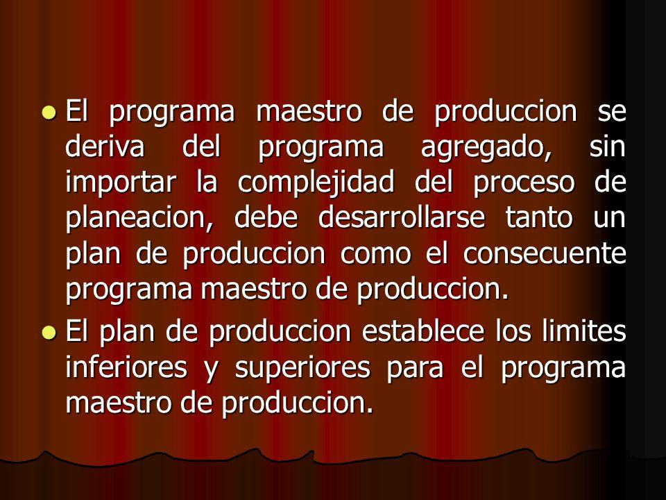 El programa maestro de produccion se deriva del programa agregado, sin importar la complejidad del proceso de planeacion, debe desarrollarse tanto un plan de produccion como el consecuente programa maestro de produccion.