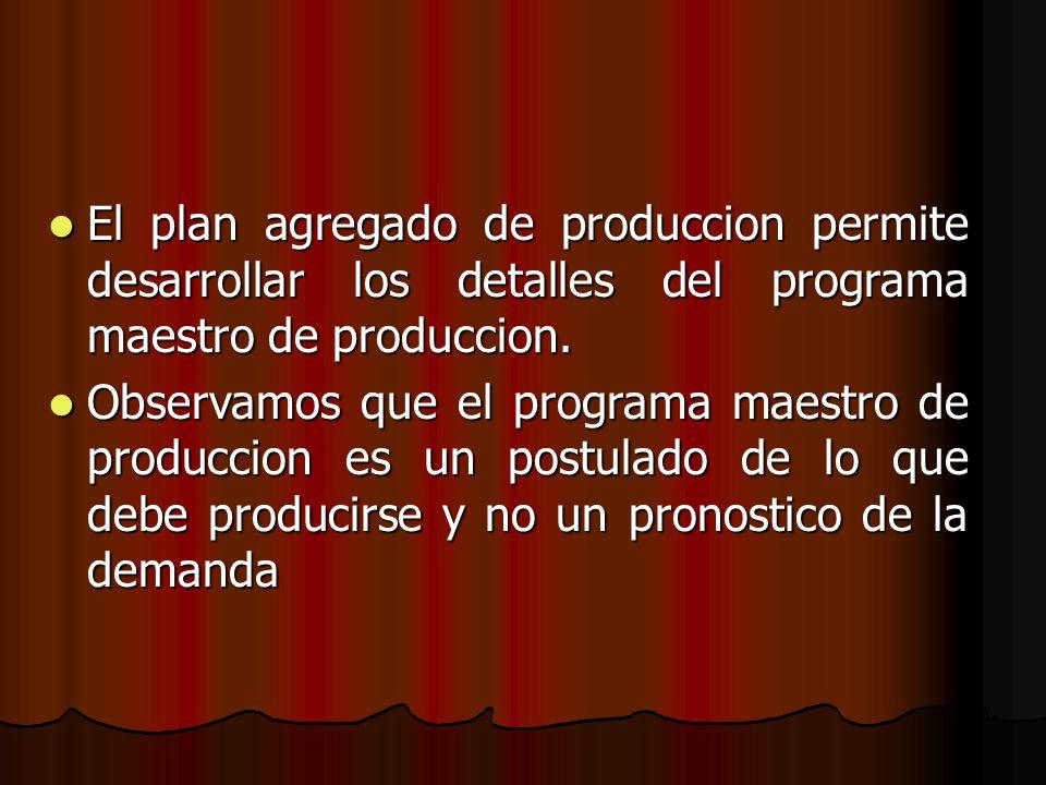 El plan agregado de produccion permite desarrollar los detalles del programa maestro de produccion. El plan agregado de produccion permite desarrollar