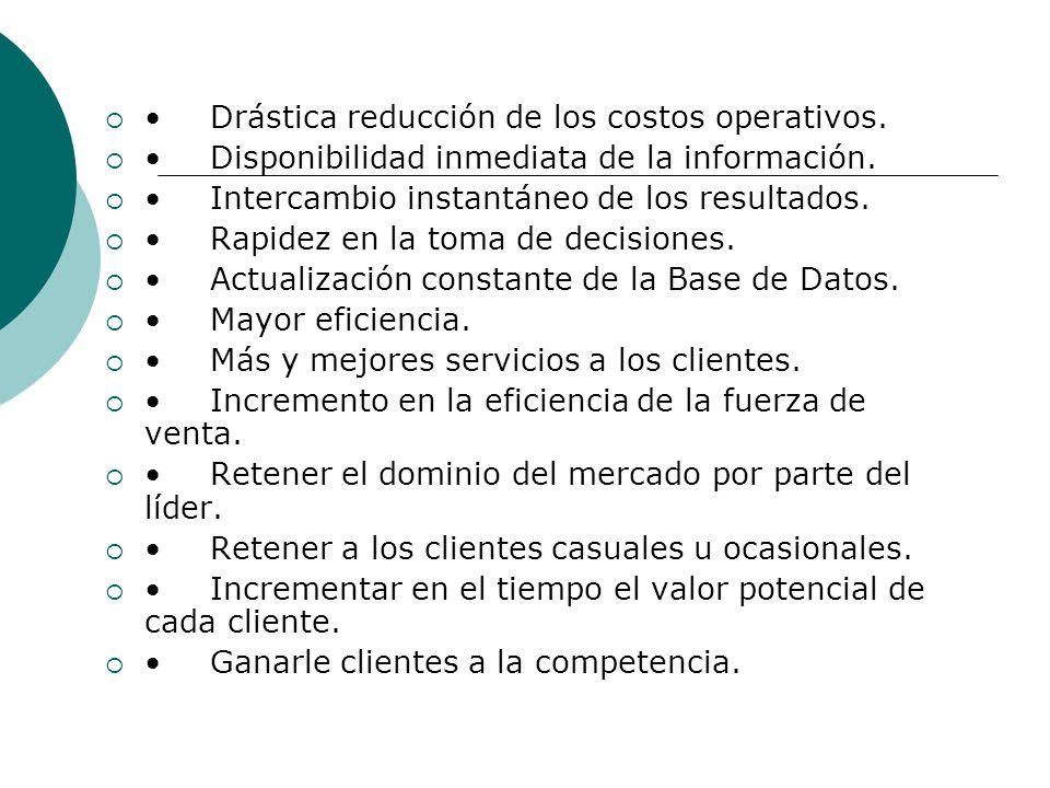 Drástica reducción de los costos operativos. Disponibilidad inmediata de la información. Intercambio instantáneo de los resultados. Rapidez en la toma