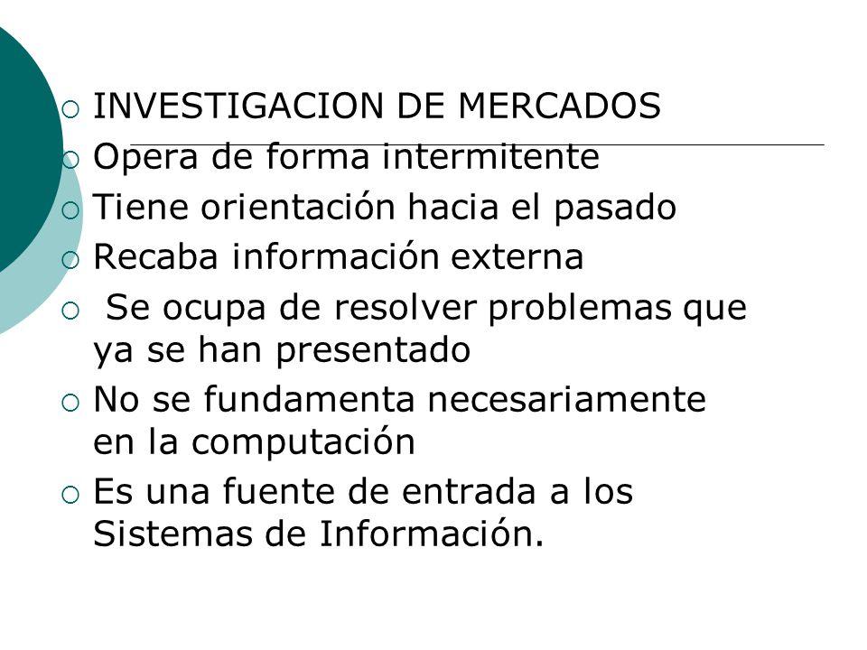 INVESTIGACION DE MERCADOS Opera de forma intermitente Tiene orientación hacia el pasado Recaba información externa Se ocupa de resolver problemas que
