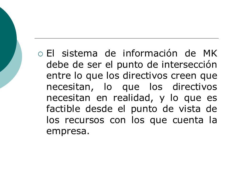 El sistema de información de MK debe de ser el punto de intersección entre lo que los directivos creen que necesitan, lo que los directivos necesitan