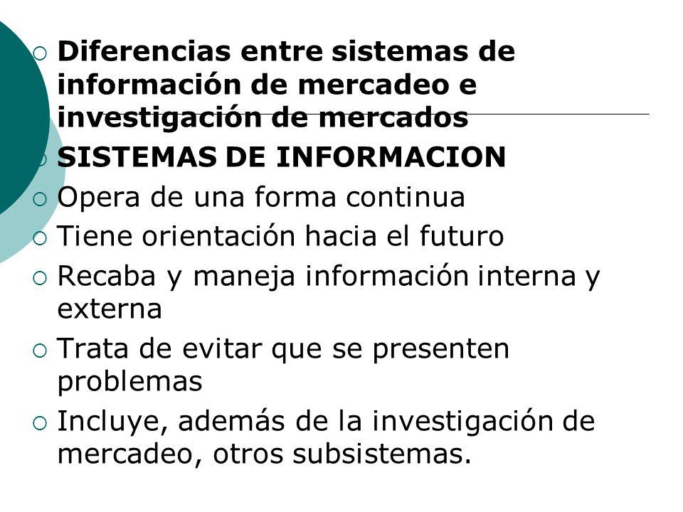 Diferencias entre sistemas de información de mercadeo e investigación de mercados SISTEMAS DE INFORMACION Opera de una forma continua Tiene orientació