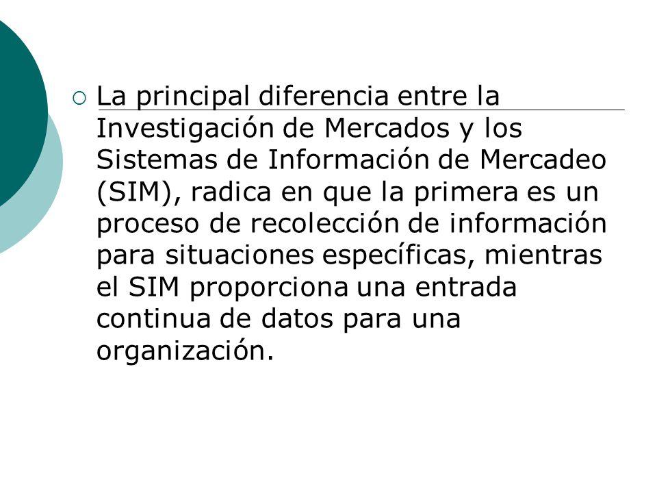 La principal diferencia entre la Investigación de Mercados y los Sistemas de Información de Mercadeo (SIM), radica en que la primera es un proceso de