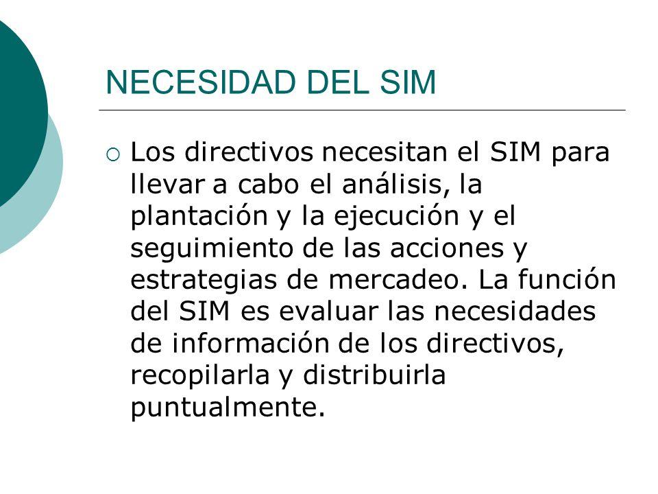 NECESIDAD DEL SIM Los directivos necesitan el SIM para llevar a cabo el análisis, la plantación y la ejecución y el seguimiento de las acciones y estr