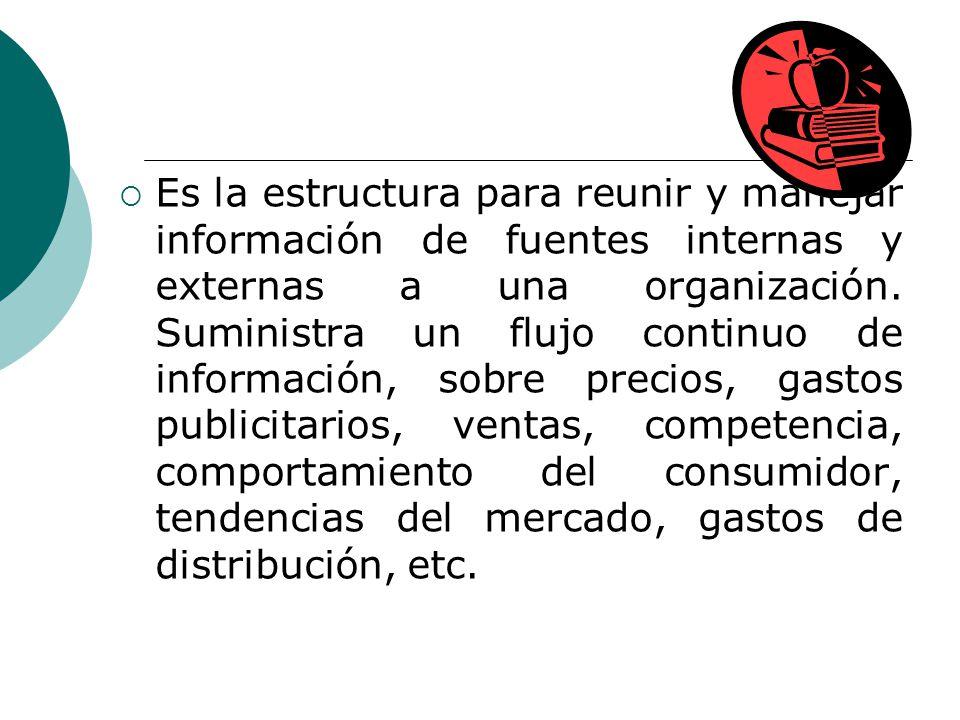Es la estructura para reunir y manejar información de fuentes internas y externas a una organización. Suministra un flujo continuo de información, sob
