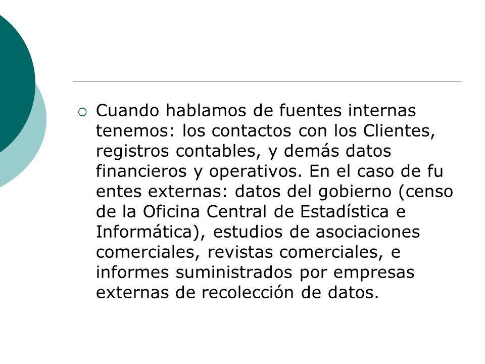 Cuando hablamos de fuentes internas tenemos: los contactos con los Clientes, registros contables, y demás datos financieros y operativos. En el caso d