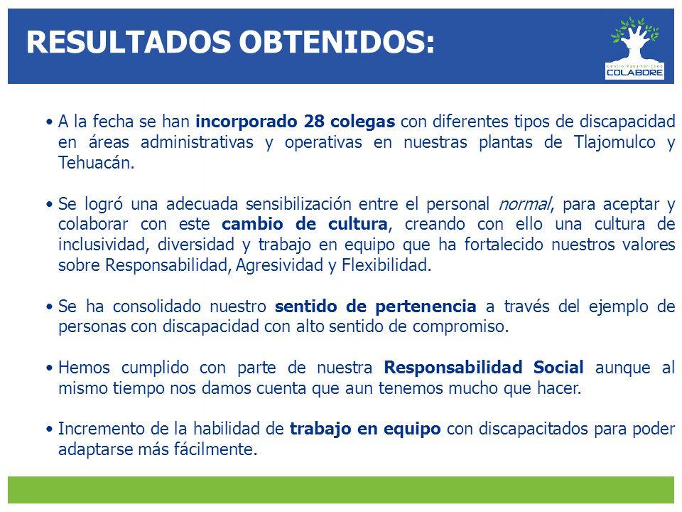 RESULTADOS OBTENIDOS: A la fecha se han incorporado 28 colegas con diferentes tipos de discapacidad en áreas administrativas y operativas en nuestras plantas de Tlajomulco y Tehuacán.