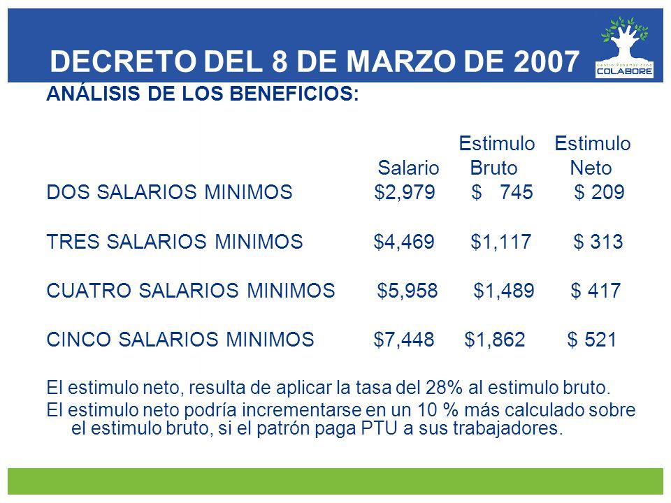 DECRETO DEL 8 DE MARZO DE 2007 ANÁLISIS DE LOS BENEFICIOS: Estimulo Estimulo Salario Bruto Neto DOS SALARIOS MINIMOS $2,979 $ 745 $ 209 TRES SALARIOS MINIMOS $4,469 $1,117 $ 313 CUATRO SALARIOS MINIMOS $5,958 $1,489 $ 417 CINCO SALARIOS MINIMOS $7,448 $1,862 $ 521 El estimulo neto, resulta de aplicar la tasa del 28% al estimulo bruto.