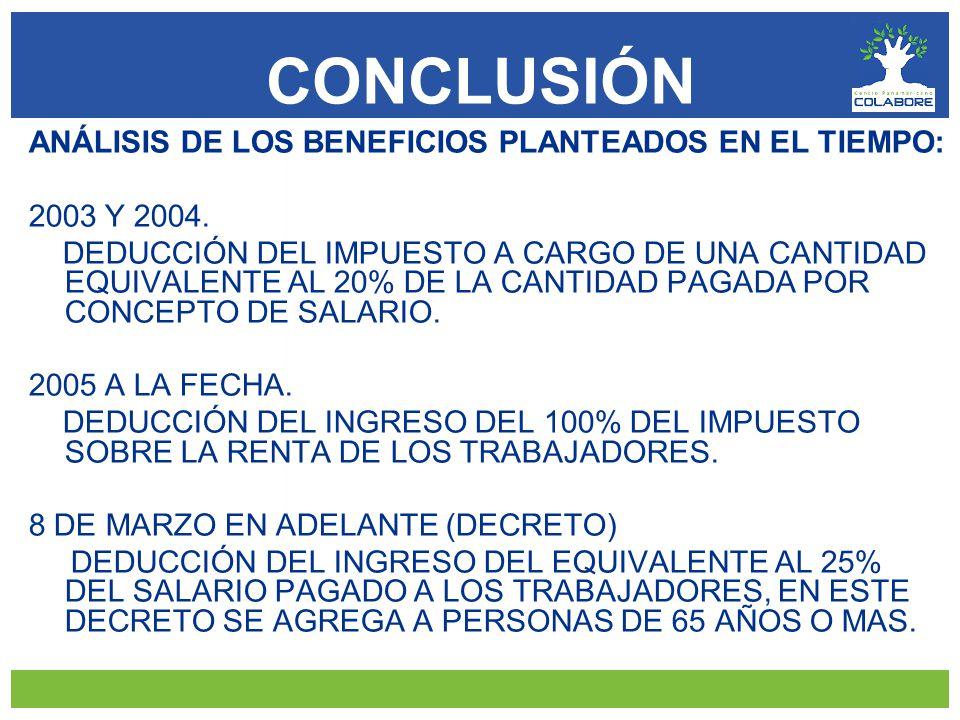 CONCLUSIÓN ANÁLISIS DE LOS BENEFICIOS PLANTEADOS EN EL TIEMPO: 2003 Y 2004.