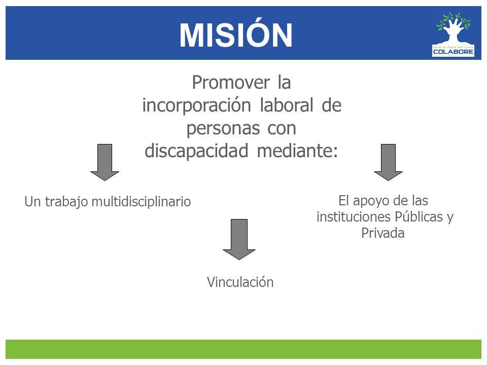 MISIÓN Promover la incorporación laboral de personas con discapacidad mediante: Un trabajo multidisciplinario Vinculación El apoyo de las instituciones Públicas y Privada