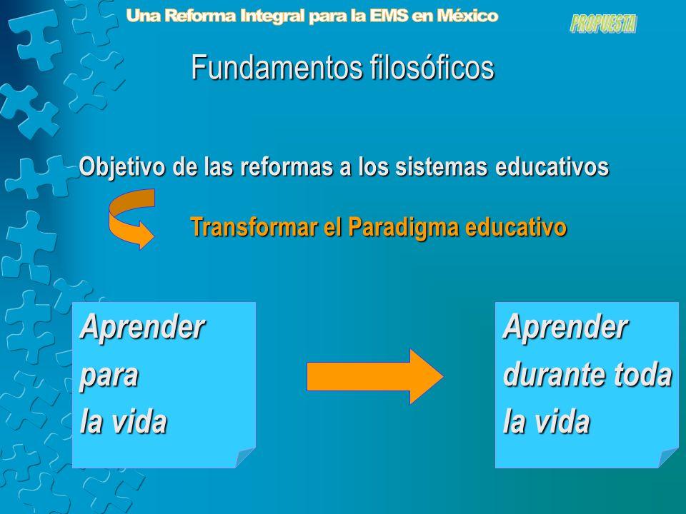 Objetivo de las reformas a los sistemas educativos Transformar el Paradigma educativo Aprenderpara la vida Aprender durante toda la vida Fundamentos filosóficos