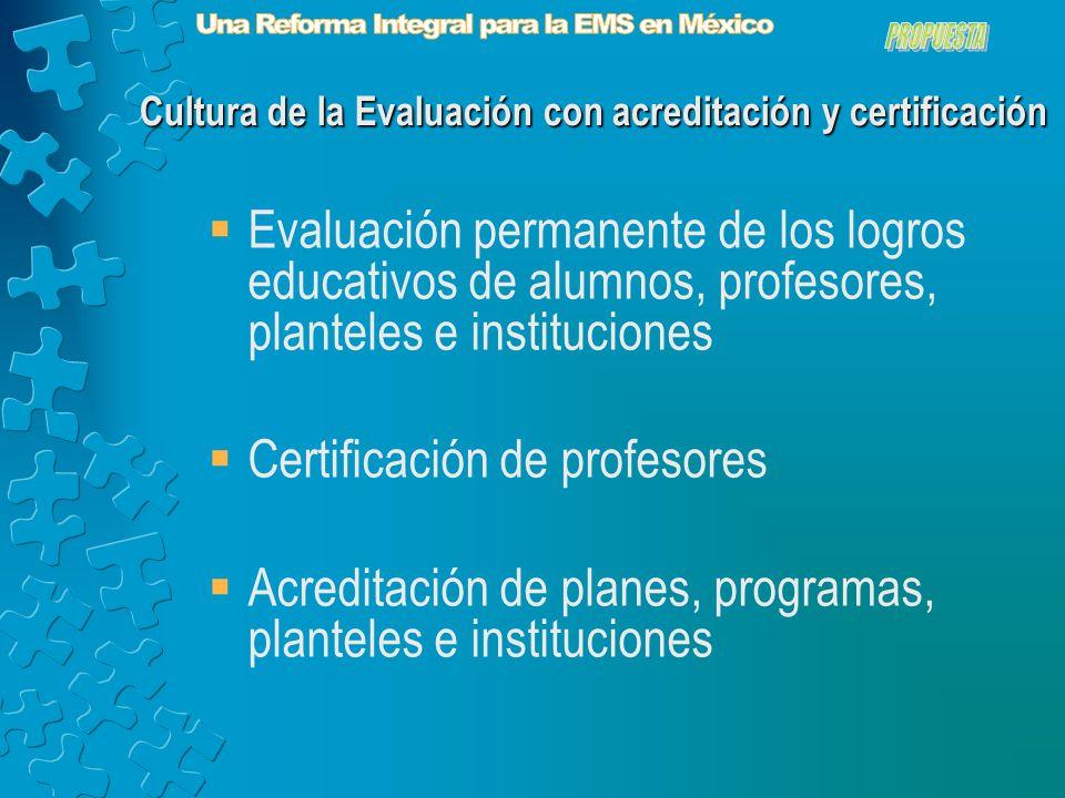 Cultura de la Evaluación con acreditación y certificación Evaluación permanente de los logros educativos de alumnos, profesores, planteles e instituciones Certificación de profesores Acreditación de planes, programas, planteles e instituciones